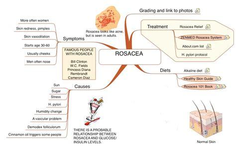 sindrome vaso vagale sintomi acne un problema fastidioso informazioni mediche