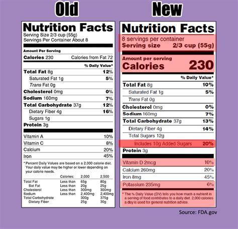 nutrition label design guidelines new fda food label guidelines