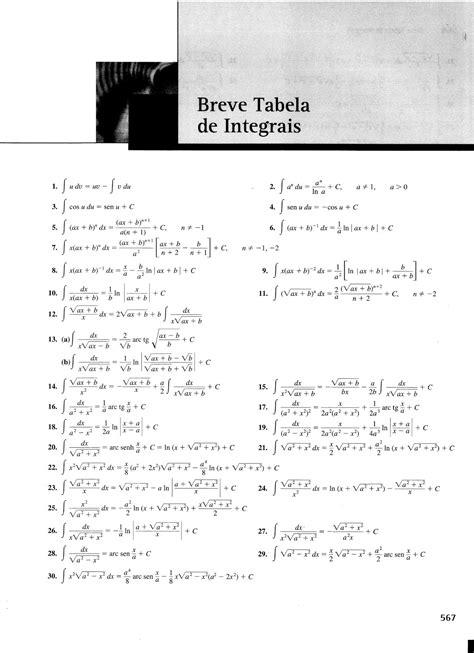 A vida na engenharia: Tabela de Integrais