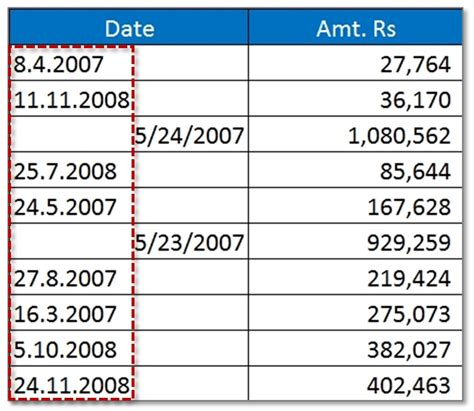 date format in excel 2007 mm dd yy not appearing correctly how to convert invalid dates dmy format to valid mm dd