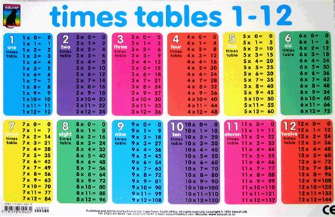 All Times Tables by All Of The Times Tables Up To 12 Laptuoso