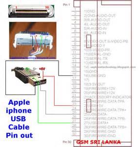 gsm sri lanka apple iphone usb cable pinout