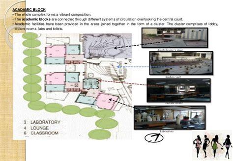 Rehabilitation Center Floor Plan Case Study Nift Final