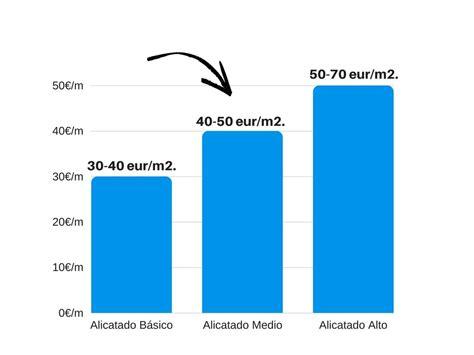 precio metro cuadrado alicatado reforma del ba 241 o ventajas y precio alicatado final