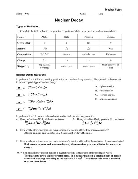 Nuclear Decay Worksheet by Uncategorized Radioactive Decay Worksheet