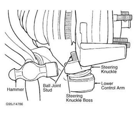 1997 chrysler cirrus front brake rotor removal diagram 1997 chrysler cirrus control arm lower ball joint