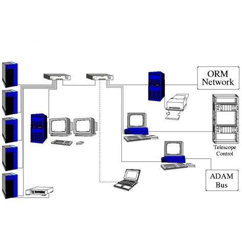 home network setup 28 images server network diagram