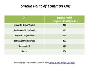 is olive oil the healthiest cooking oil