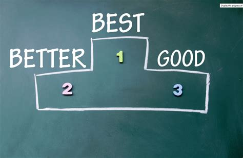 best better choosing the right dmp part one of three apsalar