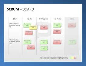 scrum template scrum tool box this detailed scrum board outlines the
