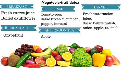 3 Day Fruit And Vegetable Detox by 10 Day Vegetable Fruit Detox Verita Quantum Health
