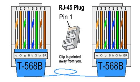 rj45 connector used in ethernet connectivity fiber optic