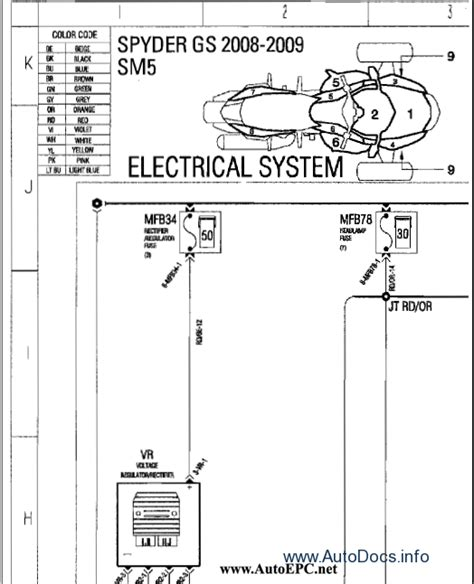 wiring diagram yamaha aerox free diagrams
