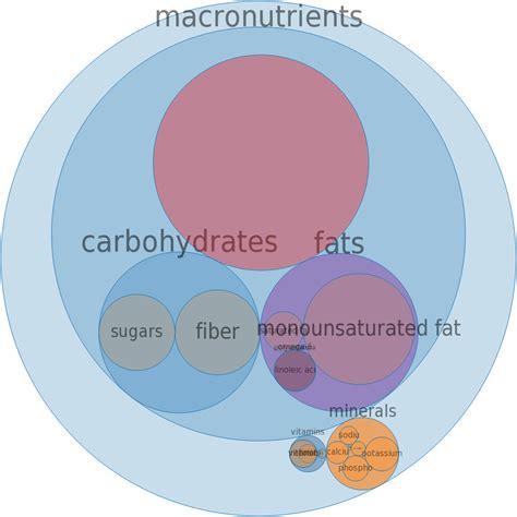 protein in milk milk protein composition images