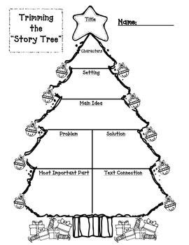 tree graphic organizer pictures to pin on pinterest