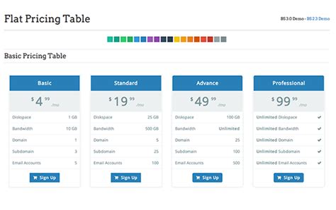 templates bootstrap tables bootstrap 3 gallery download components template