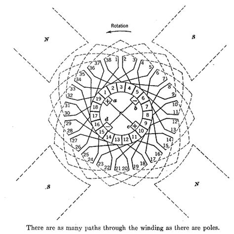 ktm wiring diagram symbols ktm wiring diagram site