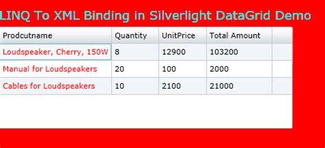 xml linq tutorial vb net silverlight tutorials using linq to xml binding in