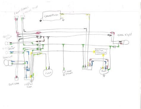 amazing honda hobbit wiring diagram photos best image