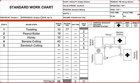 standard work excel template kamishibai lean