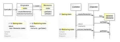 design pattern class name file w3sdesign memento design pattern uml jpg wikimedia