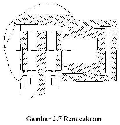 Oven Listrik Nasional rem cakram cv laskar teknik