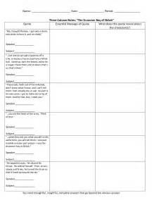 Two column notes blank 2 column chart template two column notes