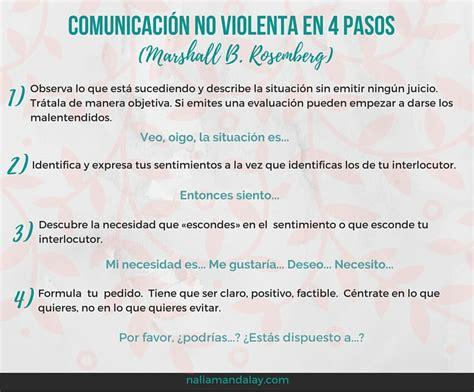 comunicacion no violenta un la importancia de la comunicaci 243 n no violenta naliamandalay