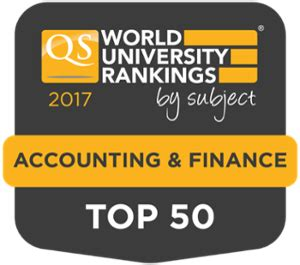 Mba Msf Rankings by Master S In Finance School Of Business Of