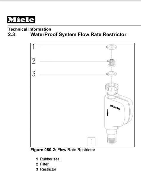 miele wiring diagram wiring diagram schemes