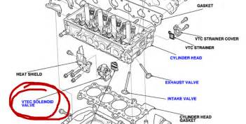 honda accord v6 vtec solenoid location honda get free