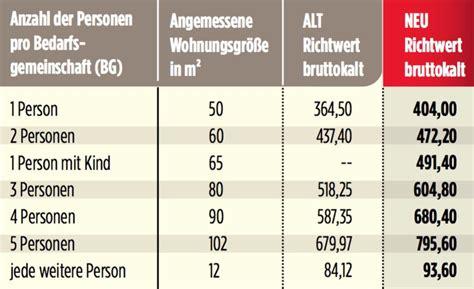angemessene wohnung hartz 4 tabelle amt zahlt hartz iv empf 228 ngern gr 246 223 ere und teurere