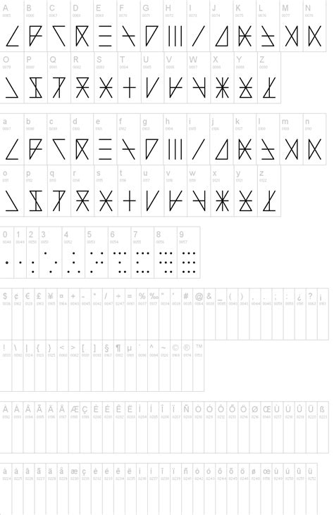 dafont runes madeon runes dafont com