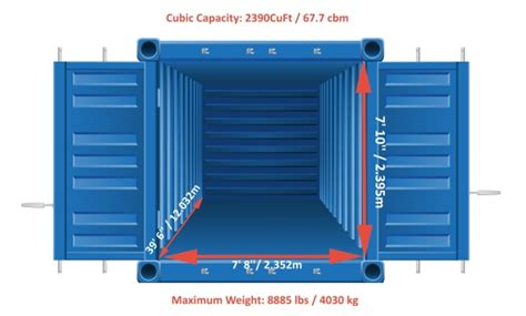 40 Feet In Meters by Loading A 40 Foot Shipping Container