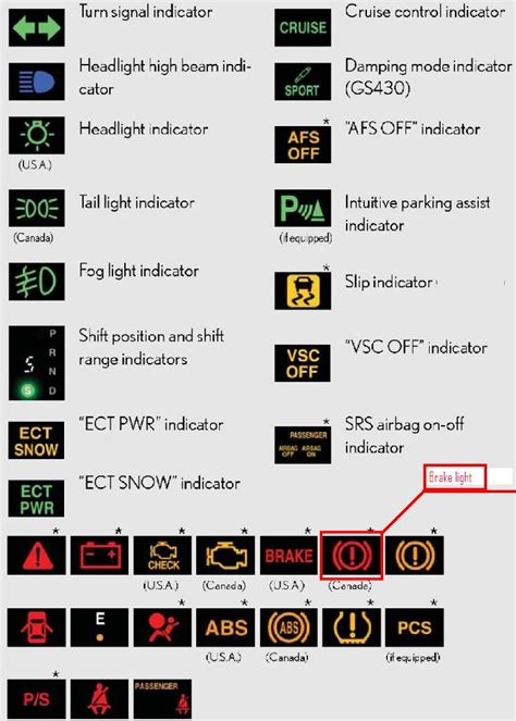 1996 toyota avalon dashboard warning lights dashboard warning lights symbols