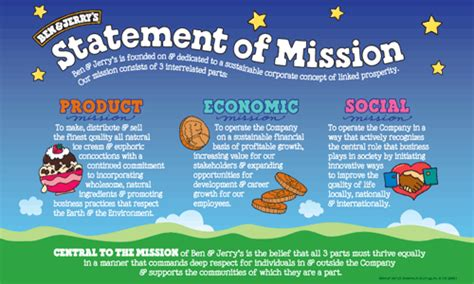 How to Write an Effective Mission Statement for Your