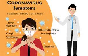 coronavirus disease covid  symptoms prevention
