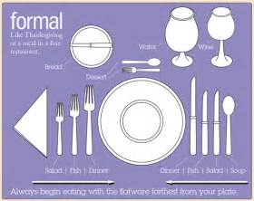 Formal Table Settings Dining Table Formal Dining Table Etiquette