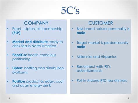 Swot Analysis Havard Mba by Pepsi Lipton Brisk Harvard Business Review