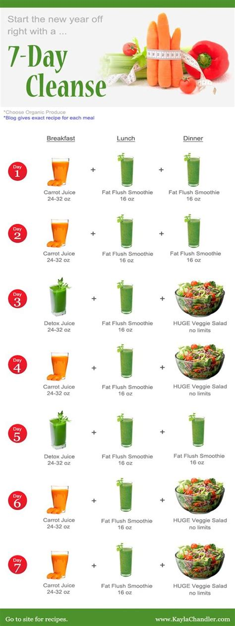 7 Day Detox Food Plan by You Can Do Anything For 7 Days Even A Detox