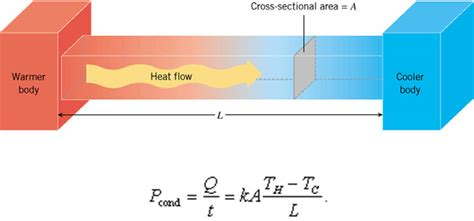 series thermal resistance thermal resistance in series 28 images heat transfer and applied thermodynamics fundamentals