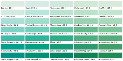 turquoise color chart pittsburgh paints pittsburgh paint colors pittsburgh colors ayucar