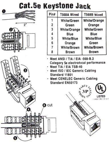 cat 3 wiring diagram voice cat 5 wiring diagram for