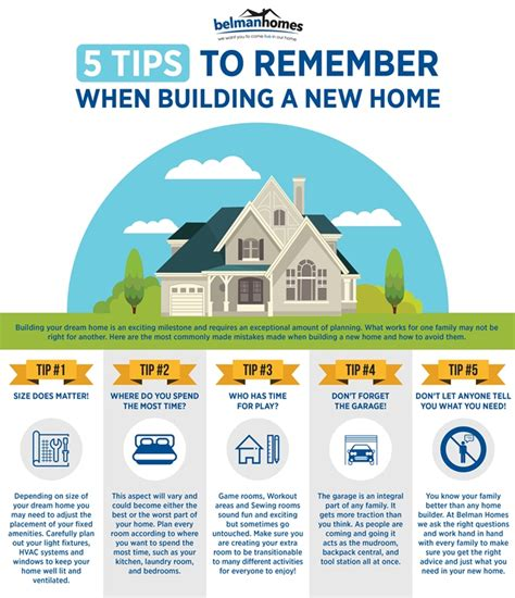 tips for building a new home 5 tips to remember when building a new home belman homes