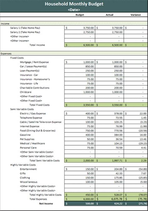 monthly household budget budget templates ready made