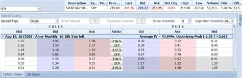 spread bid ask simple explanation of an options trading bid ask spread