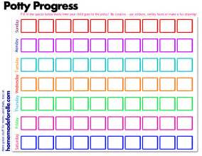 potty chart printables calendar template