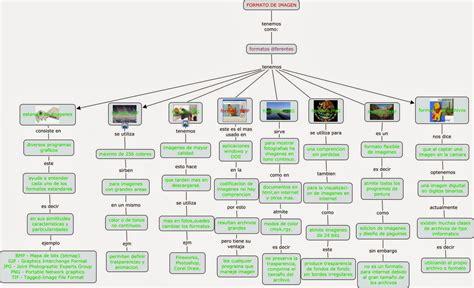imagenes de tipo jpg tipos de imagen formatos y sus espesificaciones