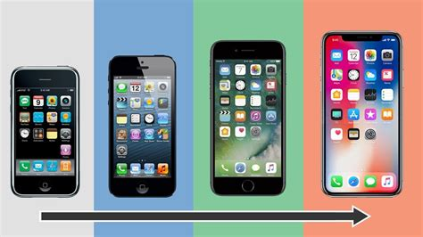 history of the iphone 2007 2018