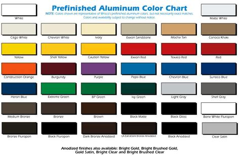 anodized aluminum anodized aluminum colors oxidized